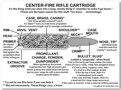 rifle_cartridge